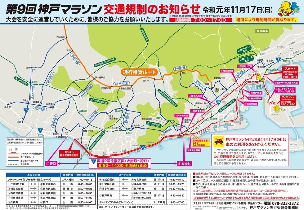 神戸マラソン開催による交通規制について
